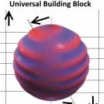 Group logo of Planck Mechanical Theory